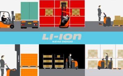 Sistema modular de baterías de Litio: La revolución energética de Toyota que transformará el almacén